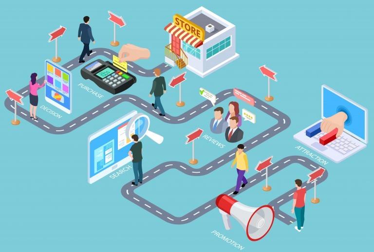 購買体験と顧客時間